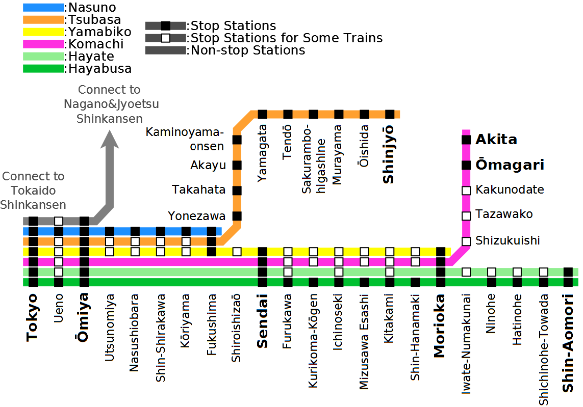 Shinkansen 新幹線 - Joetsu map